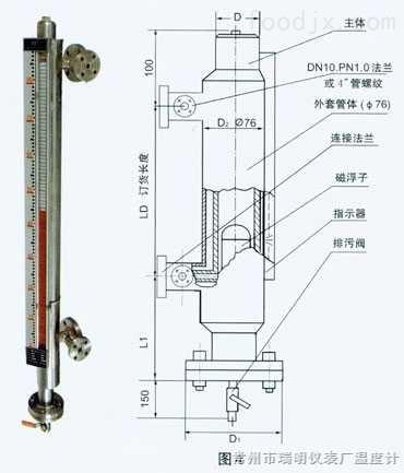 UDZ-3S防霜型磁浮子液位计