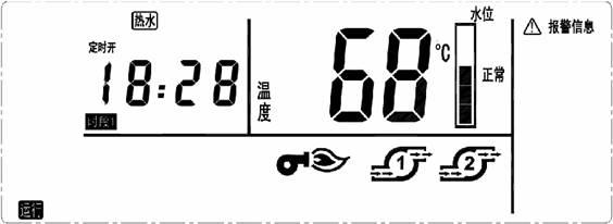 器工作状态,锅炉水位状态,当前温度,循环水泵运行状态,故障报警状态等